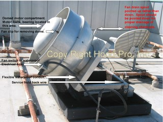 My grease hood is not working hood pro inc grease exhaust fan fan switches diagram asfbconference2016 Image collections